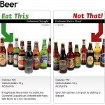 Beer: From the Perspective of Healthful Consumption